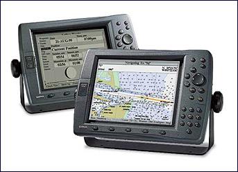 Photo of GPS Çeşitleri