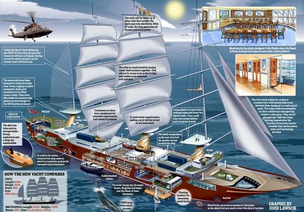 Photo of İngiltere'nin Yeni Amiral Gemisi Adayı